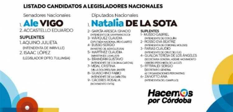 ELECCIONES 2021: ANA ZANOTTO FORMA PARTE DE LA LISTA DE HACEMOS POR CÓRDOBA